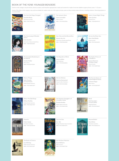 2021 CBCA Notables Younger Readers